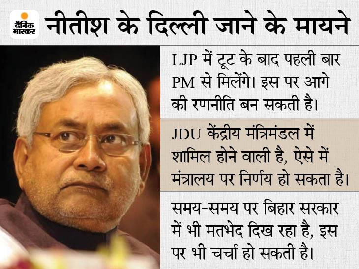 PM से कई मुद्दों पर होगी बातचीत, LJP मसले पर भी हो सकती है चर्चा, CM केंद्रीय मंत्रिमंडल में शामिल होने वालों के देंगे नाम|बिहार,Bihar - Dainik Bhaskar