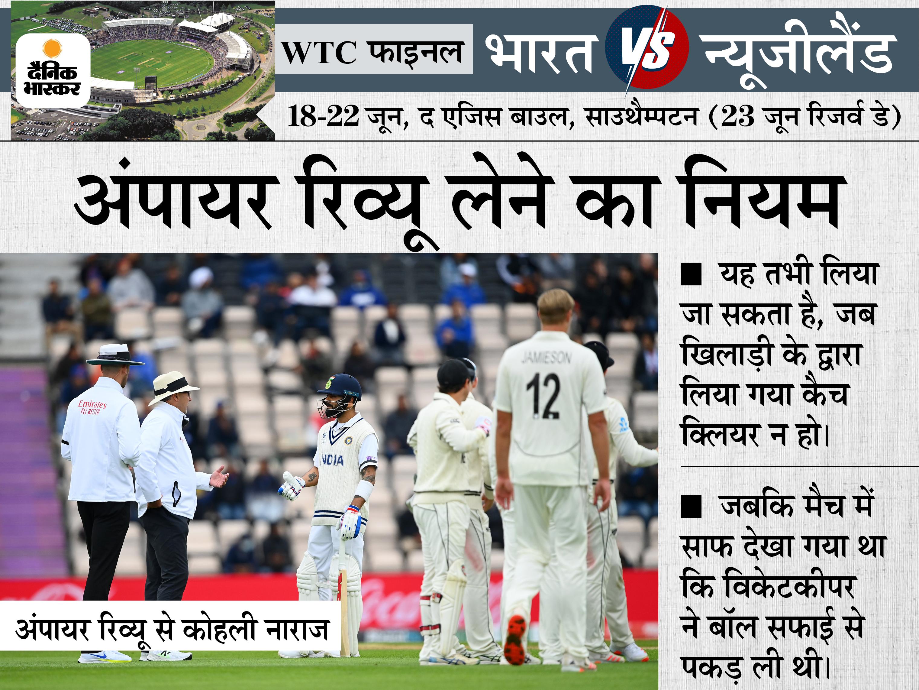 विराट के खिलाफ कैच की अपील पर अंपायर इलिंगवर्थ ने लिया रिव्यू, लक्ष्मण ने कमेंट्री के दौरान फैसले पर सवाल उठाया|क्रिकेट,Cricket - Dainik Bhaskar