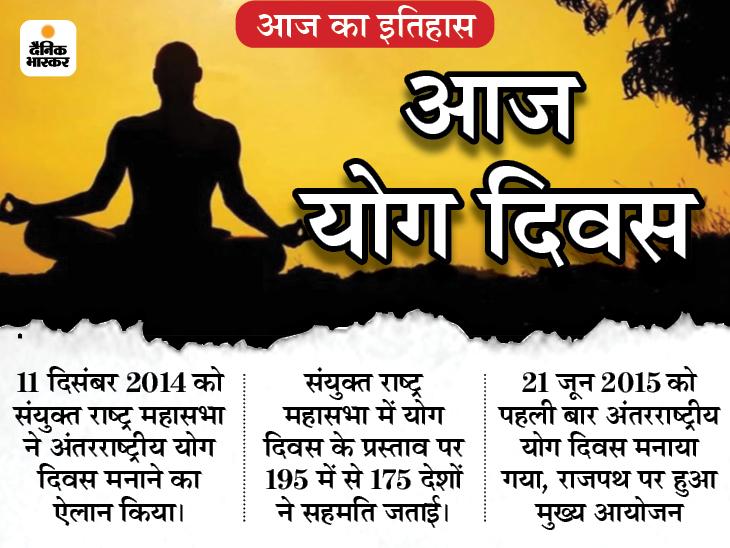 सातवां विश्व योग दिवस आज; 11 दिसंबर 2014 को 175 देशों की सहमति से UN ने हर 21 जून को इसे मनाने का ऐलान किया|देश,National - Dainik Bhaskar