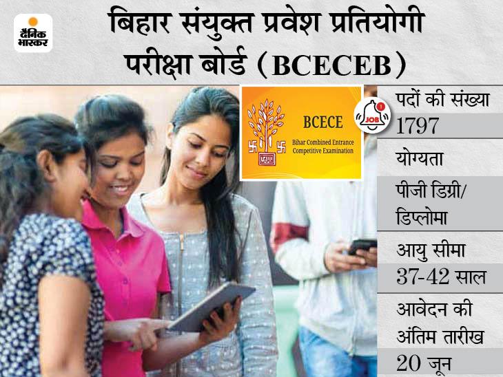 सीनियर रेजिडेंट/ट्यूटर के 1797 पदों पर भर्ती के लिए करें आवेदन, कल खत्म होगी एप्लीकेशन प्रोसेस|करिअर,Career - Dainik Bhaskar