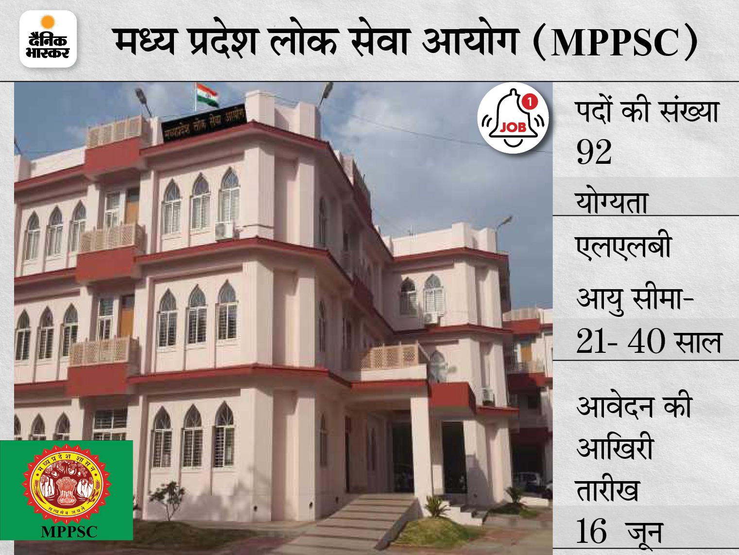 MPPSC ने असिस्टेंट डिस्ट्रिक्ट प्रोसिक्यूशन ऑफिसर के पदों के लिए मांगे आवेदन, 16 जुलाई तक करें अप्लाई करिअर,Career - Dainik Bhaskar