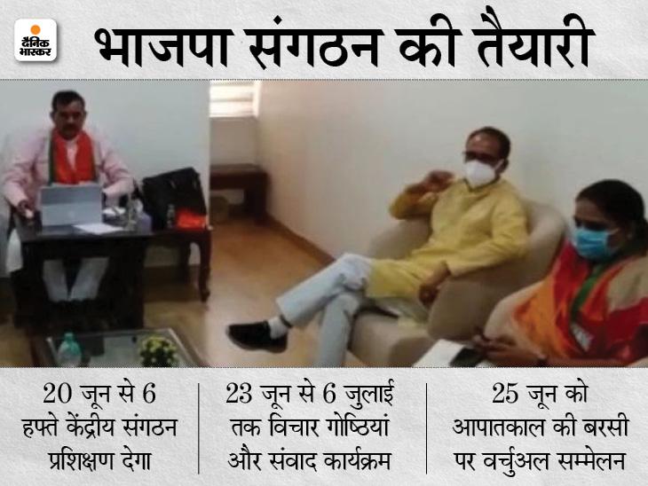 3 साल बाद...24 जून को बीजेपी की कार्यसमिति की बैठक; जिला समितियों को एक्टिव मोड में लाने की तैयारी|मध्य प्रदेश,Madhya Pradesh - Dainik Bhaskar