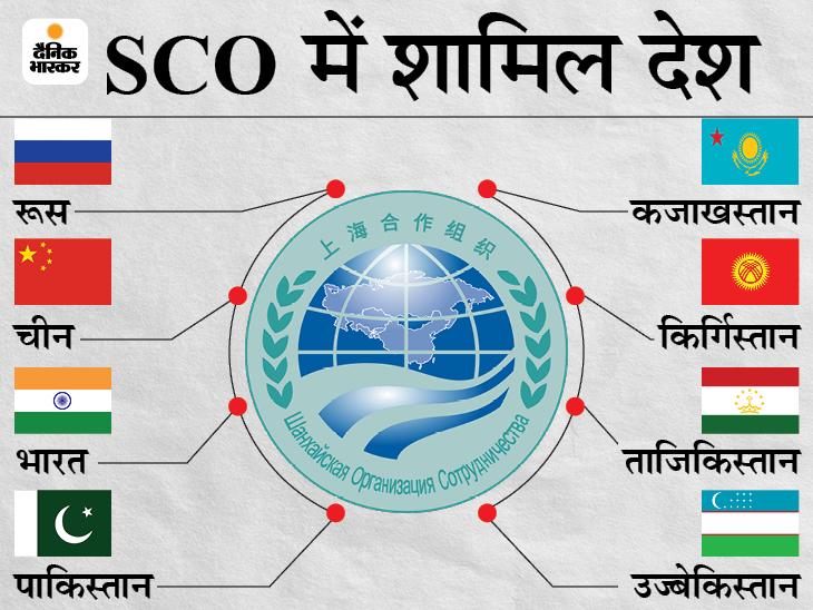 अजीत डोभाल अगले हफ्ते दुशान्बे जाएंगे, पाकिस्तान के NSA मोईद यूसुफ भी मीटिंग में शिरकत करेंगे|विदेश,International - Dainik Bhaskar