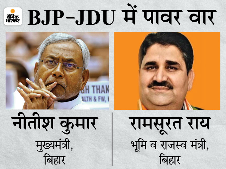 शाम में CM के विभाग ने कहा- CO के पद पर 35% महिलाएं हों, रात में मंत्री ने 22 ट्रांसफर किए; जिसमें एक भी महिला नहीं|बिहार,Bihar - Dainik Bhaskar