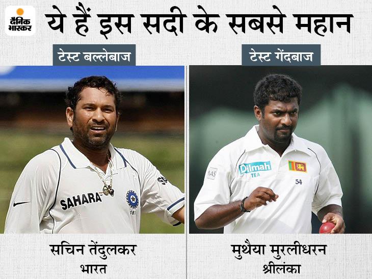 21वीं सदी के बेस्ट टेस्ट बैट्समैन चुने गए, मुरलीधरन को बेस्ट बॉलर का अवॉर्ड; 50 एक्सपर्ट्स के पैनल और फैन्स ने चुना|क्रिकेट,Cricket - Dainik Bhaskar