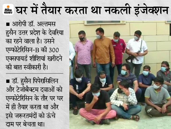 दिल्ली में ब्लैक फंगस के 3293 नकली इंजेक्शन बेचने वाले गिरोह का पर्दाफाश, 1 डॉक्टर समेत 10 गिरफ्तार|देश,National - Dainik Bhaskar