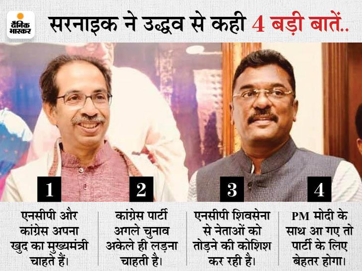 प्रताप सरनाइक ने उद्धव को लिखा- कांग्रेस, एनसीपी पार्टी को कमजोर कर रही हैं; फिर से PM मोदी के साथ आ जाएं|देश,National - Dainik Bhaskar