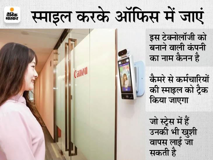 कैनन के इस कैमरे के सामने मुस्कुराने पर ही ऑफिस में मिलेगी एंट्री, कंपनी का दावा- 100% कर्मचारी खुश रहेंगे|टेक & ऑटो,Tech & Auto - Dainik Bhaskar