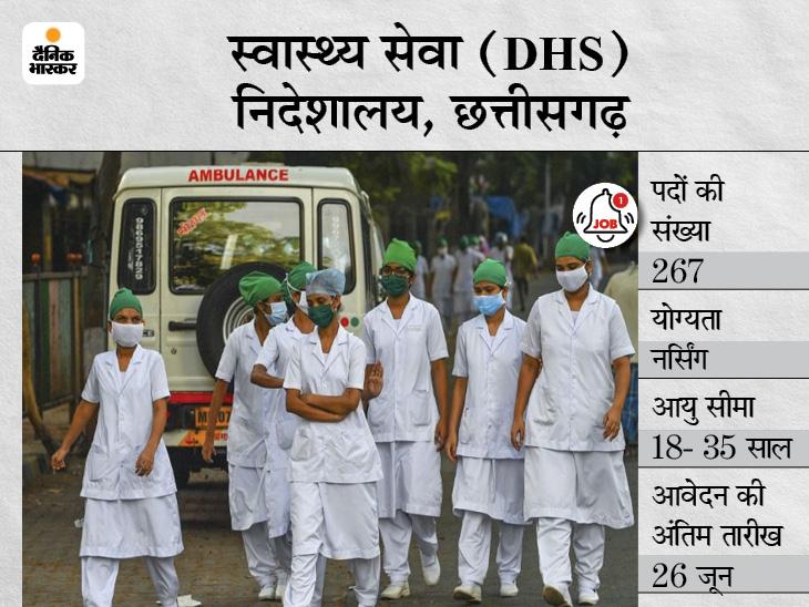 स्टाफ नर्स के 267 पदों पर भर्ती के लिए करें अप्लाई , बिना परीक्षा मेरिट के आधार पर होगा सिलेक्शन|करिअर,Career - Dainik Bhaskar