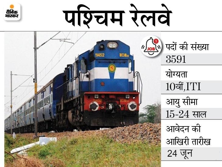 पश्चिम रेलवे में ट्रेड अप्रेंटिस के 3591 पदों पर भर्ती के लिए करें अप्लाई, 24 जून आवेदन की आखिरी तारीख|करिअर,Career - Dainik Bhaskar