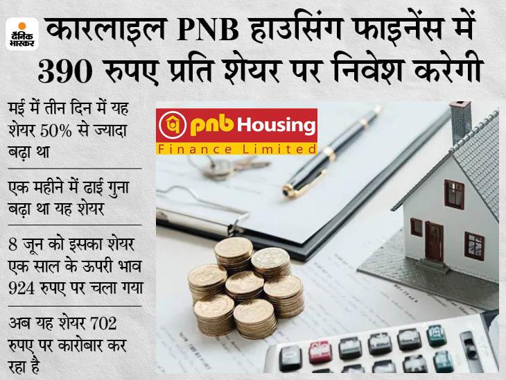 Punjab National Bank Stock Price; SEBI Stays On PNB Housing Carlyle Group Deal | शेयरों में 5% की भारी गिरावट, सेबी के फैसले को सैट में कंपनी देगी चुनौती
