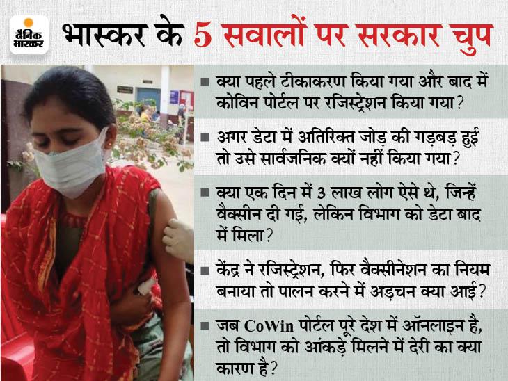 बिहार में 2 दिन की चुप्पी के बाद 3 दिन पुराना डेटा जारी, 5.83 लाख वैक्सीनेशन जोड़े फिर भी नहीं सुलझा सवाल, 7.47 लाख का बड़ा अंतर क्यों|बिहार,Bihar - Dainik Bhaskar