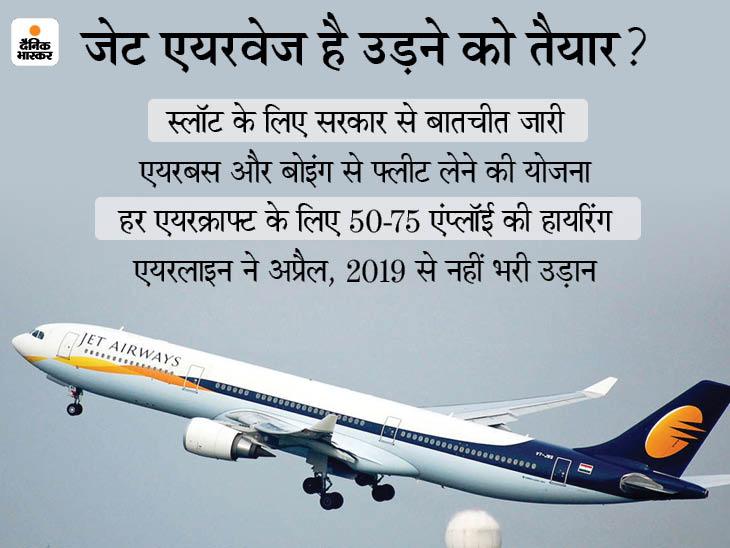 NCLT अप्रुवल के 6 महीने में टेक ऑफ करेगा जेट एयरवेज, स्लॉट के लिए सरकार से बातचीत जारी|बिजनेस,Business - Dainik Bhaskar