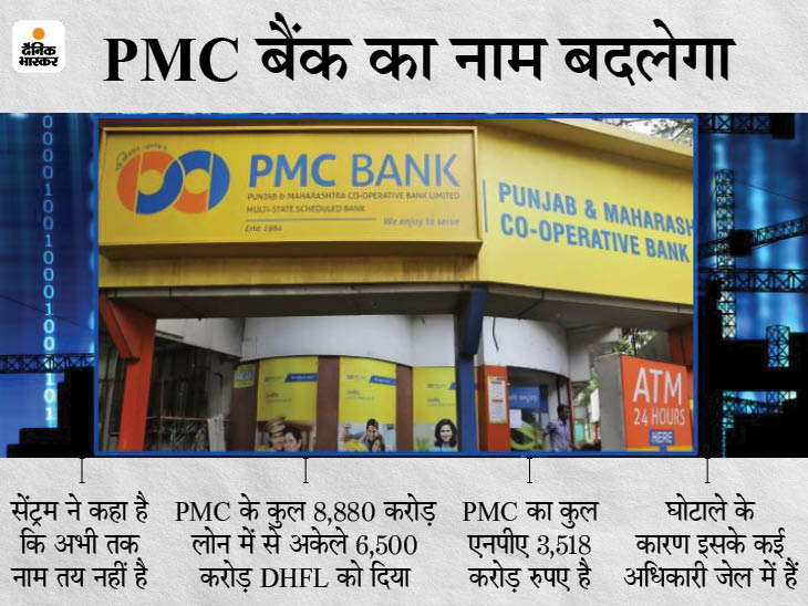 Punjab Maharashtra Cooperative Bank; Centrum And Bharatpe Will Infuse Rs 1,800 Crore In Pmc Bank | सेंट्रम-भारत पे 1800 करोड़ रुपए लगाएंगे, स्माल फाइनेंस बैंक के रूप में काम करेगा