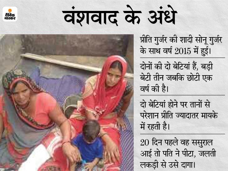 पति ने जलती लकड़ी से दागा, इतना मारा कि एक पैर तोड़ दिया, मां के साथ सालभर की बच्ची भी झुलसी|मुरैना,Morena - Dainik Bhaskar