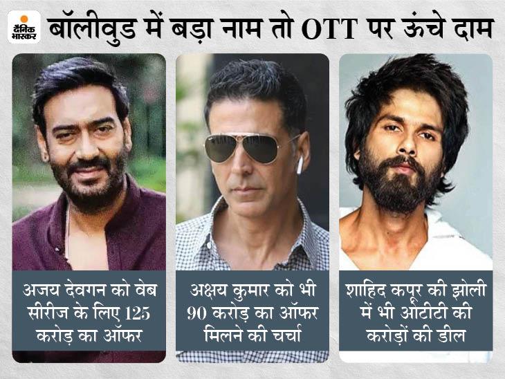 OTT के अपने स्टार्स हैं, लेकिन सब्सक्रिप्शन बढ़ाने के लिए अब इंडस्ट्री के सुपरस्टार्स के साथ ऊंची कीमतों पर डील|बॉलीवुड,Bollywood - Dainik Bhaskar