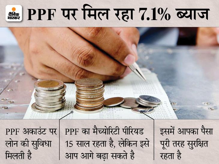 PPF अकाउंट अनिश्चित काल के लिए रख सकते हैं, 15 साल के मैच्योरिटी पीरियड के बाद 5-5 साल के लिए जारी रख सकते हैं खाता|बिजनेस,Business - Dainik Bhaskar