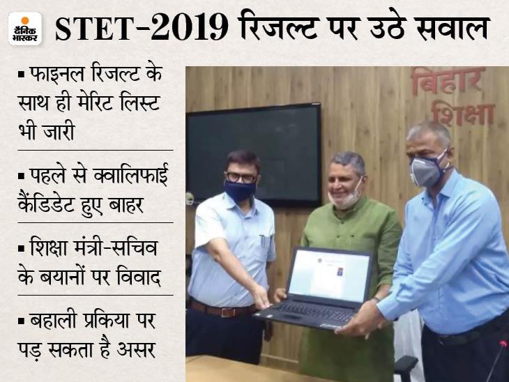 शिक्षा मंत्री और अपर मुख्य सचिव ने कई बार कहा कि STET परीक्षा में सीट के विरुद्ध ही अभ्यर्थियों को उतीर्ण कराया गया है। - Dainik Bhaskar