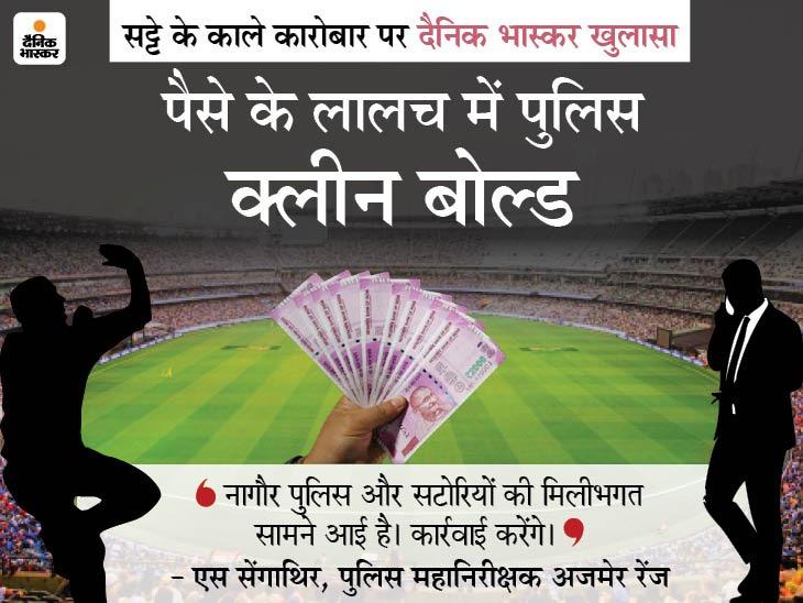 पुलिस की छूट से हर मैच में लग रहा सट्टा, एक लाख को एक पैसा, 50 हजार को अठन्नी जैसे काेडवर्ड; WTC फाइनल में भी क्रिकेट बेटिंग की आशंका|नागौर,Nagaur - Dainik Bhaskar
