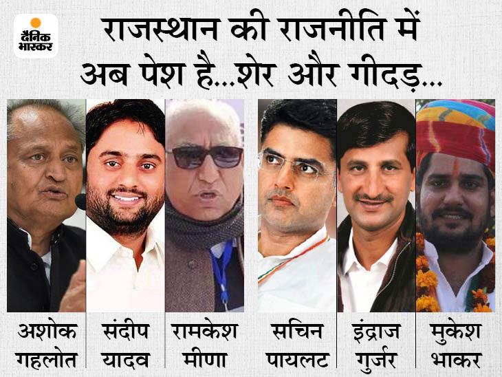 इंद्राज बोले- पायलट बाहरी नहीं भारी, शेर के खिलाफ गीदड़ समूह बनाते हैं, पर सभी मिलकर भी शेर का मुकाबला नहीं कर पाते|जयपुर,Jaipur - Dainik Bhaskar
