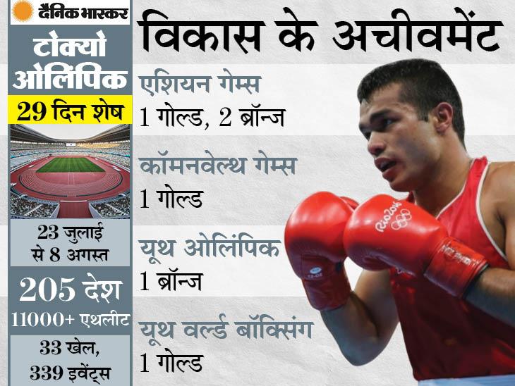 विकास कृष्णन पुरुष बॉक्सिंग में देश की सबसे बड़ी उम्मीद, लगातार 3 एशियन गेम्स में मेडल जीतने वाले इकलौते भारतीय मुक्केबाज स्पोर्ट्स,Sports - Dainik Bhaskar