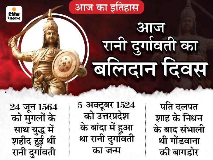 मुगलों से लड़ते हुए शहीद हुई थीं रानी दुर्गावती, विश्व प्रसिद्ध खजुराहो के मंदिरों में से कुछ मंदिर इनके पिता ने बनवाए थे|देश,National - Dainik Bhaskar