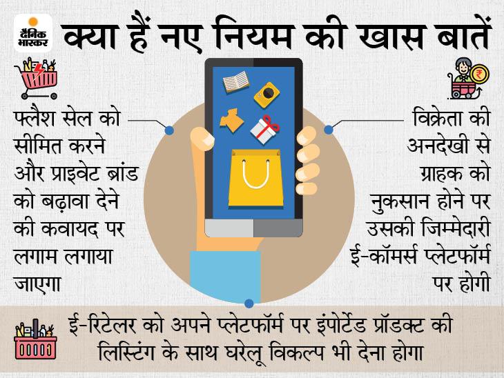 बढ़ेगी ऑनलाइन रिटेल कंपनियों की लागत, अमेजन और वॉलमार्ट को बदलना होगा कारोबारी ढांचा|बिजनेस,Business - Dainik Bhaskar