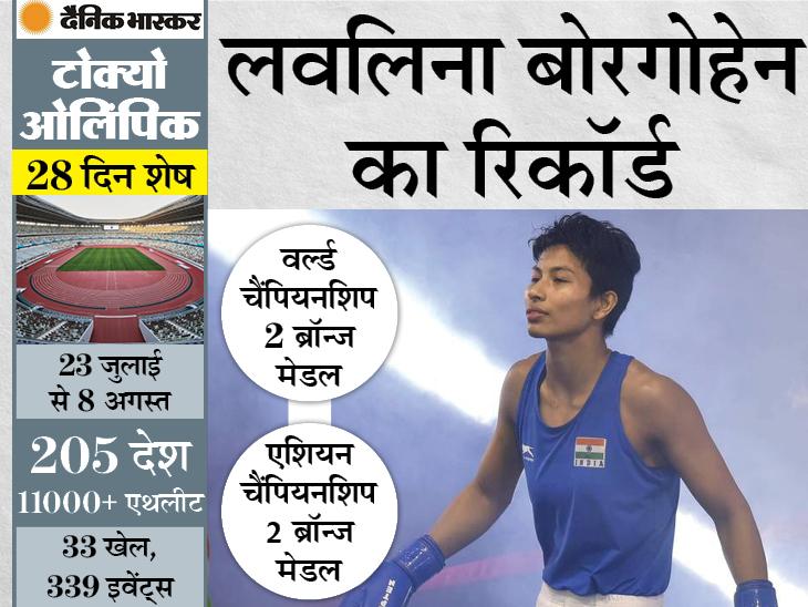 लवलिना बोरगोहेन बॉक्सिंग में मेडल की दावेदार, अखबार में मोहम्मद अली के बारे में पढ़कर जागी थी इस खेल में दिलचस्पी स्पोर्ट्स,Sports - Dainik Bhaskar