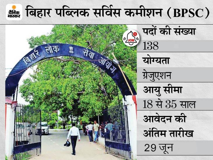 बिहार पब्लिक सर्विस कमीशन ने AAO के 138 पदों पर भर्ती के लिए बढ़ाई आवेदन की तारीख, अब 29 जून तक करें अप्लाई|करिअर,Career - Dainik Bhaskar