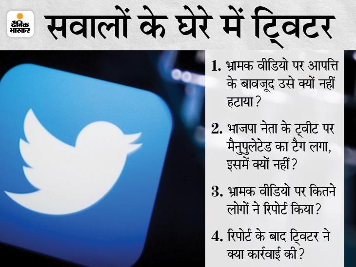 ट्विटर इंडिया के MD को कर्नाटक हाईकोर्ट से राहत, HC ने पुलिस को कोई कठोर कदम नहीं उठाने के दिए निर्देश|देश,National - Dainik Bhaskar