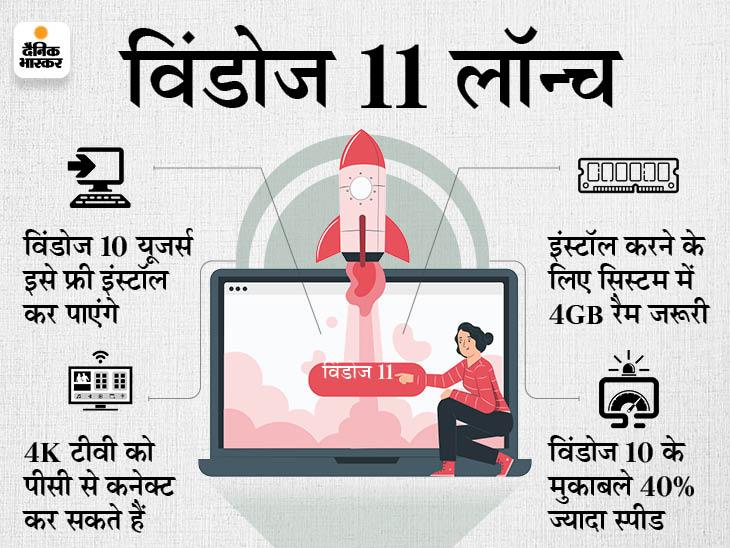 एंड्रॉयड ऐप्स कंप्यूटर पर इस्तेमाल कर सकेंगे, वॉइस की मदद से टाइपिंग भी होगी|टेक & ऑटो,Tech & Auto - Dainik Bhaskar
