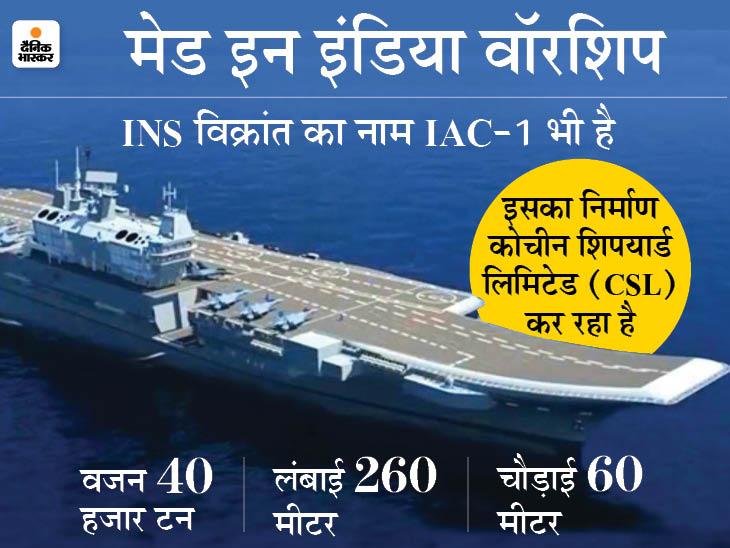 अगले साल भारतीय नौसेना के बेड़े में शामिल होगा पहला स्वदेशी एयरक्राफ्ट कैरियर INS विक्रांत, रक्षामंत्री राजनाथ सिंह ने लिया जायजा देश,National - Dainik Bhaskar