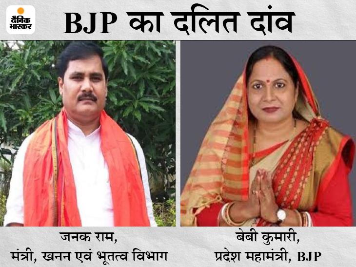BJP भी दलित वोटों को साधने की जुगत में, जनक राम बने मिनिस्टर तो बेबी कुमारी बनीं संगठन में महामंत्री, चिराग-पारस के विवाद के बाद सभी पार्टी सावधान|बिहार,Bihar - Dainik Bhaskar