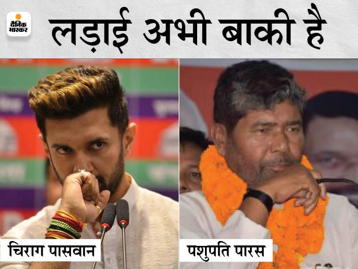 एक पार्टी के दो राष्ट्रीय अध्यक्ष-दो प्रदेश अध्यक्ष के बाद होंगे दो-दो जिलाध्यक्ष, जिन्हें चिराग ने दी थी जिम्मेदारी, उन्हें बदलेंगे पारस|बिहार,Bihar - Dainik Bhaskar