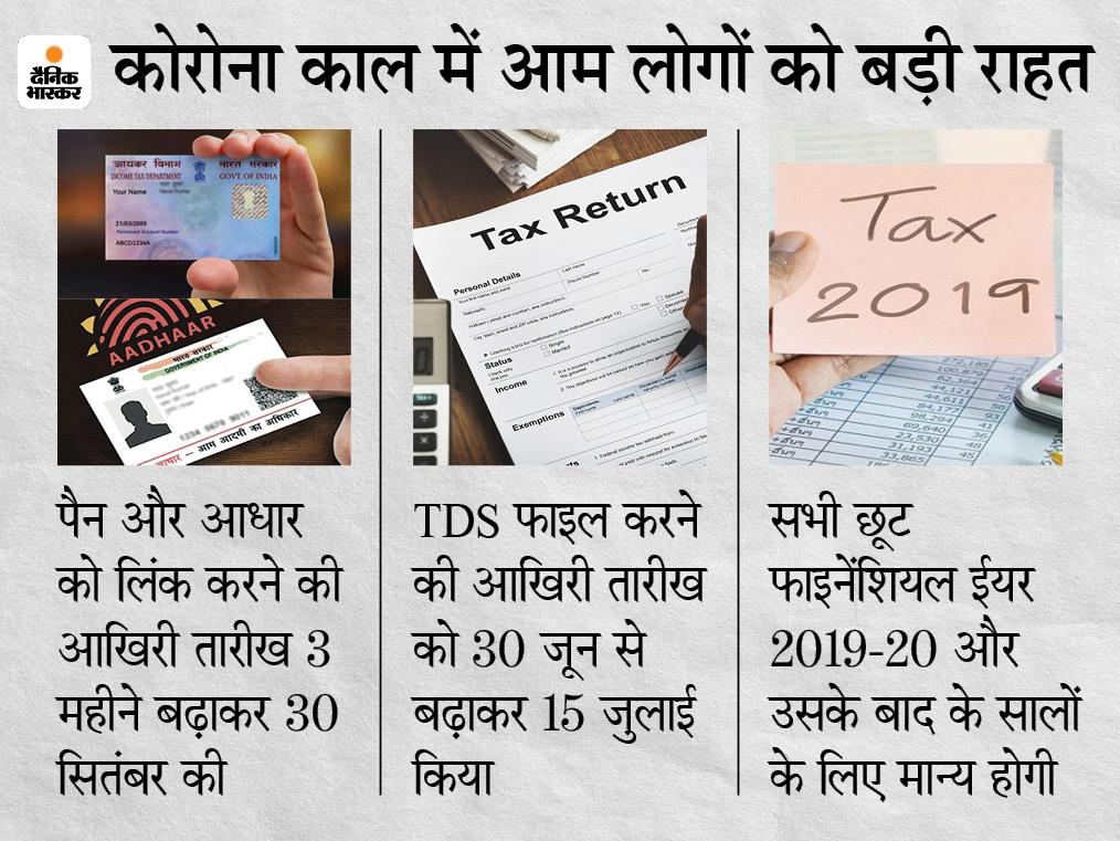 कोरोना के इलाज में खर्च की गई रकम टैक्स फ्री, मौत के बाद परिवार को मिलने वाली आर्थिक मदद पर भी टैक्स नहीं|बिजनेस,Business - Dainik Bhaskar