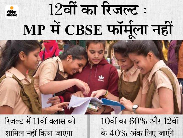 कोर्ट के डर से CBSE पैटर्न से परहेज; 11वीं के अंकों को नहीं बनाएंगे आधार, 10वीं-12वीं के अनुसार तैयार हो सकता है रिजल्ट|मध्य प्रदेश,Madhya Pradesh - Dainik Bhaskar