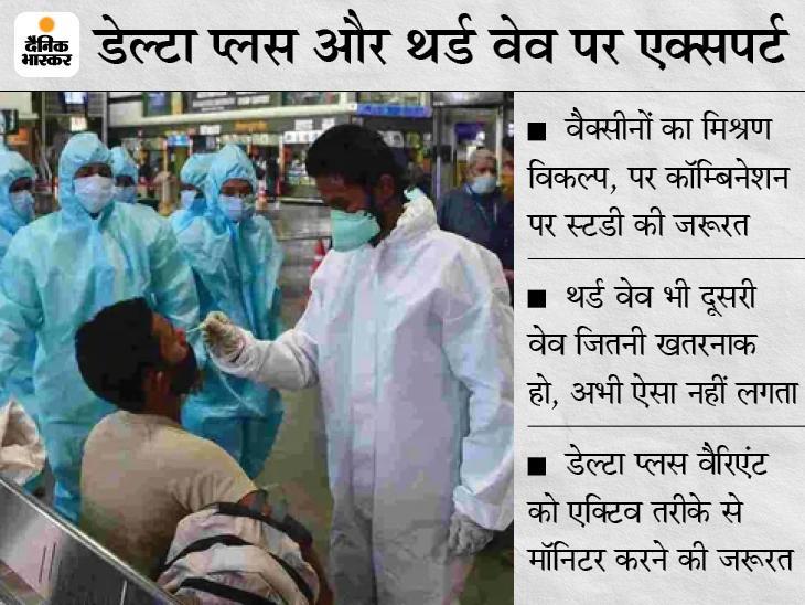 AIIMS चीफ बोले- डेल्टा+ से सुरक्षा के लिए वैक्सीन मिक्सिंग भी विकल्प, इससे इम्यूनिटी बढ़ सकती है, पर अभी रिसर्च जरूरी|देश,National - Dainik Bhaskar