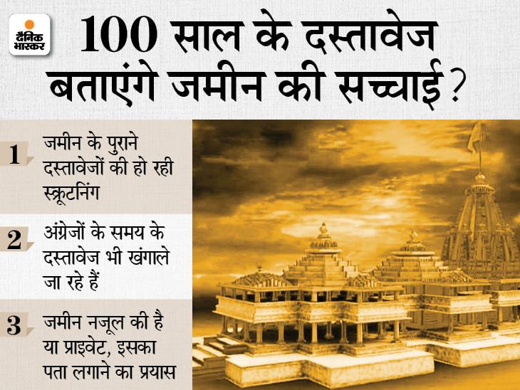 अयोध्या में ट्रस्ट ने जो जमीन 2.5 करोड़ में खरीदी, उसकी सच्चाई पता लगा रहा प्रशासन; 100 साल पुराने दस्तावेज खंगाले जा रहे|लखनऊ,Lucknow - Dainik Bhaskar