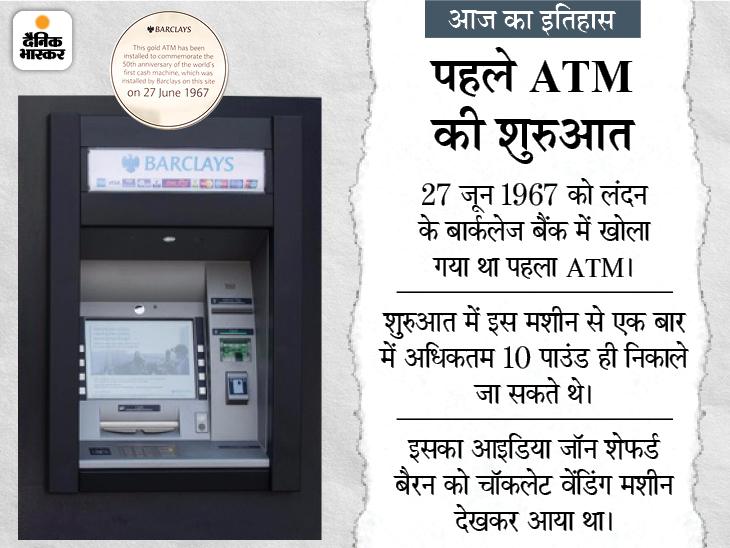 लंदन में हुई थी दुनिया के पहले ATM की शुरुआत, बैंक की लाइन में खड़े रहने से परेशान शख्स ने बनाई थी ये मशीन देश,National - Dainik Bhaskar