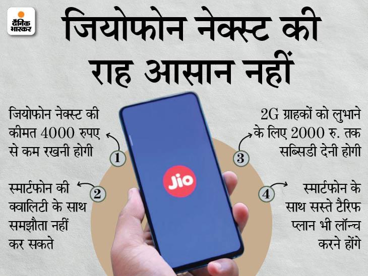 सबसे सस्ते 4G स्मार्टफोन 4000 रुपए से भी कम, इससे कम में बेहतर फीचर और लंबी बैटरी वाला फोन देना सबसे बड़ी चुनौती|टेक & ऑटो,Tech & Auto - Dainik Bhaskar