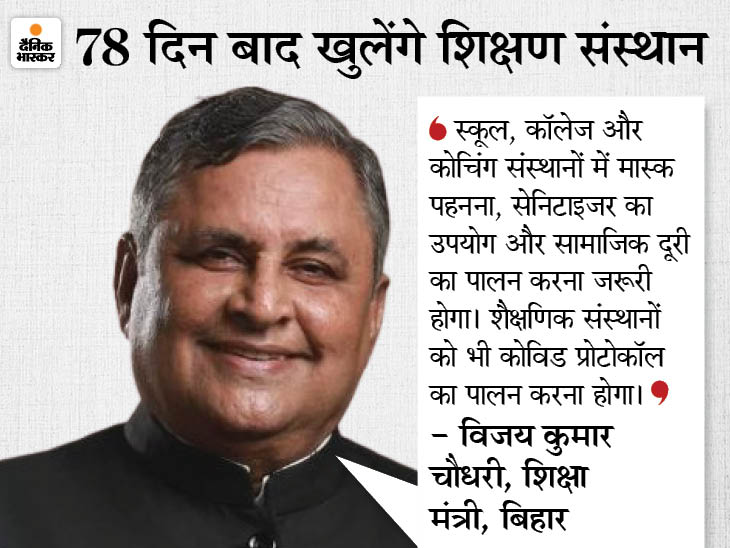पहले चरण में कॉलेज, दूसरे चरण में कोचिंग-स्कूल खुलेंगे; शिक्षा मंत्री बोले- 50% छात्रों को ही बुलाया जाएगा|पटना,Patna - Dainik Bhaskar