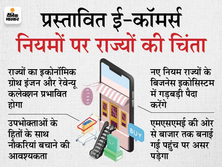 गैर-भाजपा सरकारों समेत कई राज्यों ने जताई चिंता, कहा- नौकरियों और एमएसएमई पर नेगेटिव असर पड़ेगा|बिजनेस,Business - Dainik Bhaskar