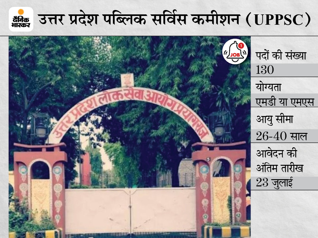UPPSC ने असिस्टेंट प्रोफेसर समेत विभिन्न 130 पदों पर निकाली भर्ती, 23 जुलाई तक जारी रहेगी एप्लीकेशन प्रोसेस|करिअर,Career - Dainik Bhaskar