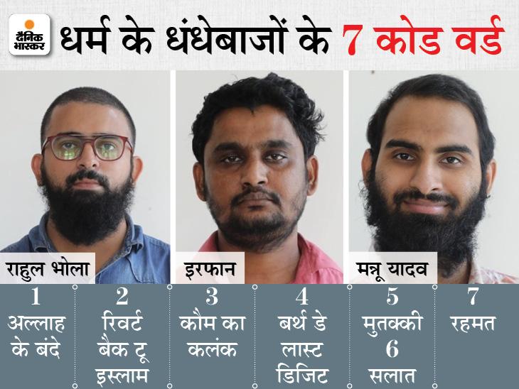 इस्तेमाल हो रहे 7 कोड में से 6 को ATS ने किया डिकोड, मूक बधिरों के साइन लैंग्वेज को बनाते थे हथियार|लखनऊ,Lucknow - Dainik Bhaskar