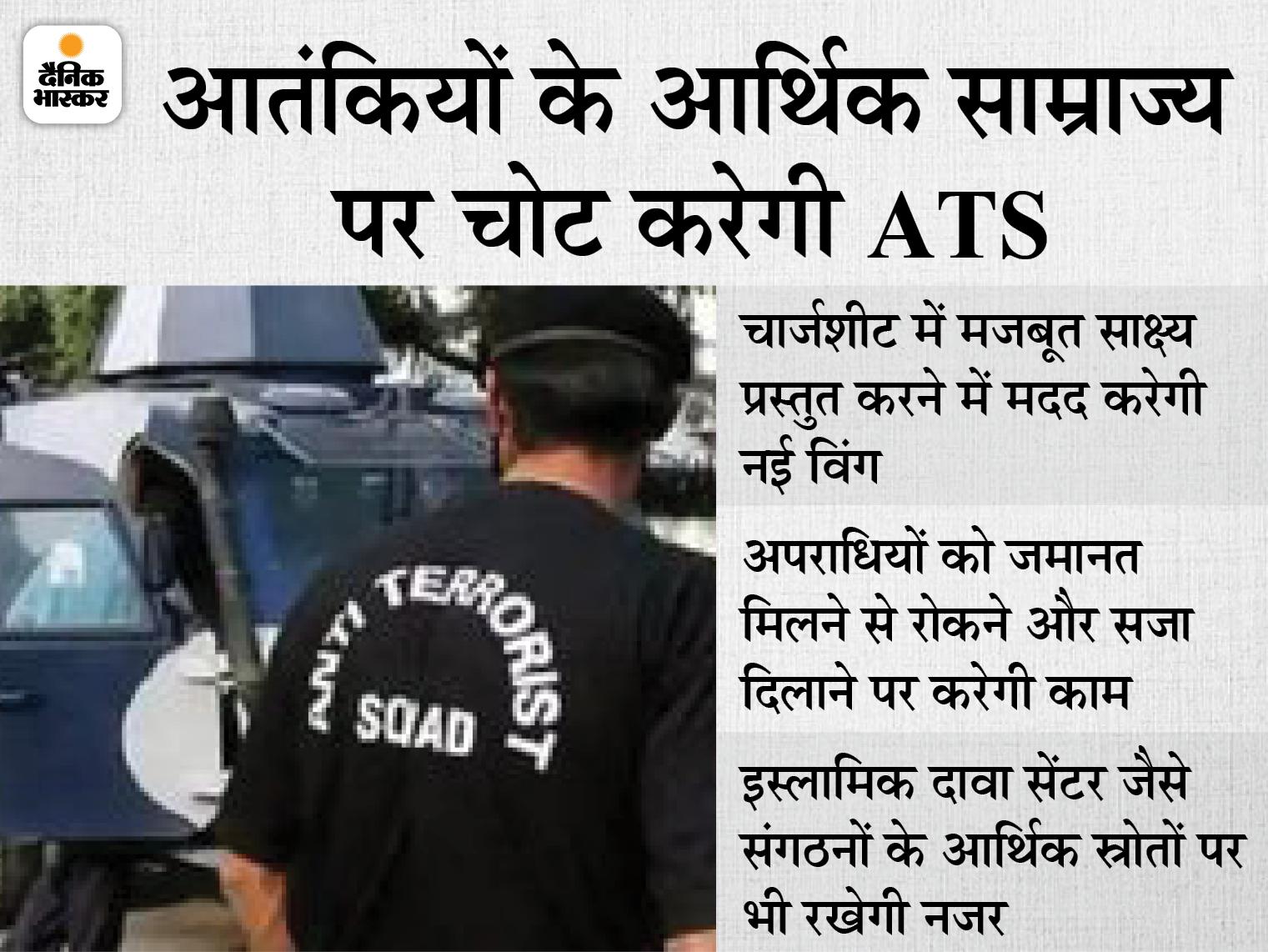 मौलानाओं को कनाडा और कतर से होती थी फंडिंग, इसे रोकने के लिए एटीएस ने इकोनॉमिक अपराध विंग बनाई लखनऊ,Lucknow - Dainik Bhaskar