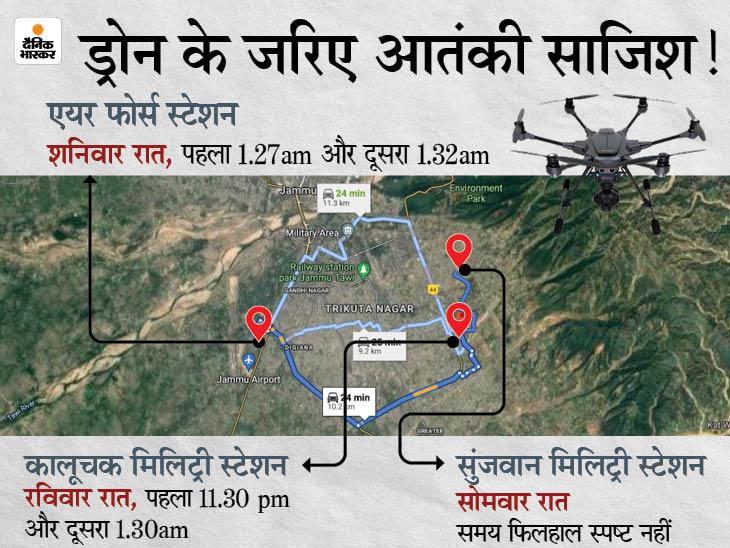 जम्मू के सुंजवान में उड़ता दिखा ड्रोन, तीन दिन में ऐसी तीसरी घटना; सुरक्षा एजेंसियां अलर्ट|देश,National - Dainik Bhaskar