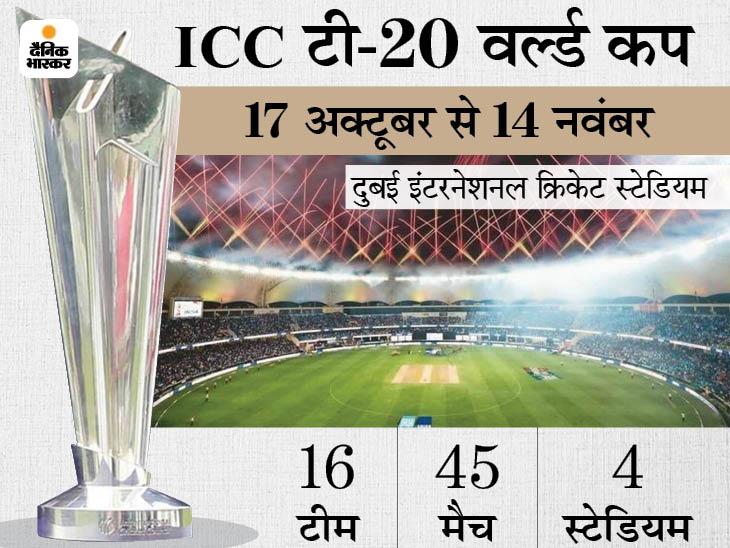 ICC ने कहा- 17 अक्टूबर को शुरू होगा टूर्नामेंट; 14 नवंबर को फाइनल, ओमान में भी होंगे मैच|क्रिकेट,Cricket - Dainik Bhaskar