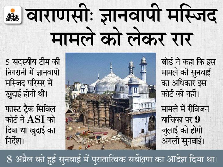 सुन्नी वक्फ बोर्ड ने कहा- ज्ञानवापी मस्जिद की खुदाई हुई तो बिगड़ेगी कानून व्यवस्था, निचली अदालत के आदेश के खिलाफ दायर की रिवीजन पिटीशन|वाराणसी,Varanasi - Dainik Bhaskar