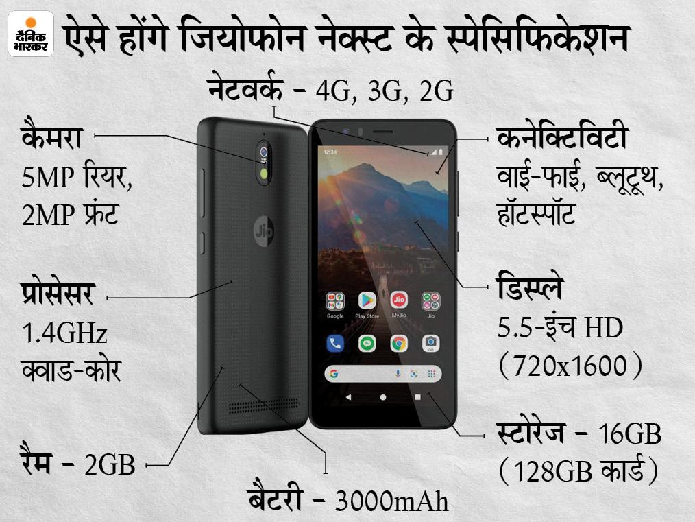 फोन में 5.5-इंच का HD डिस्प्ले मिलेगा, 5MP रियार और 2MP फ्रंट कैमरा होगा; जानिए फोन के दूसरे फीचर्स|टेक & ऑटो,Tech & Auto - Dainik Bhaskar