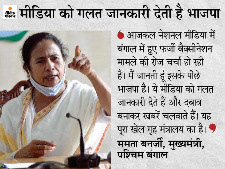 Mamta said- Bengal is discussed daily in the national media under the pressure of BJP, this is a planted game of the Ministry of Home Affairs | ममता बोलीं- भाजपा के दबाव में नेशनल मीडिया में रोज बंगाल की चर्चा होती है, यह गृह मंत्रालय का प्लांटेड गेम
